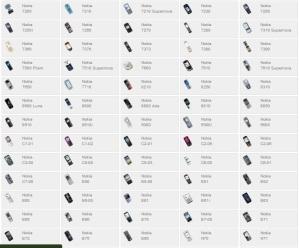 আপডেটেড: ২৩০০ মোবাইলের PC Suite + ফরেনসিক টুলস